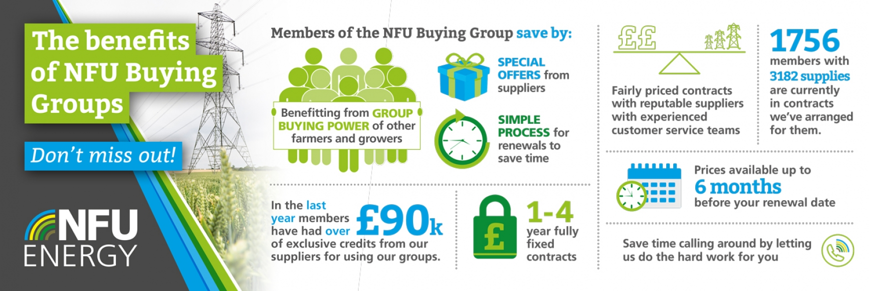 Infographic for electricity buying group